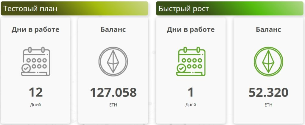 GREEN ETHEREUS маркетинг